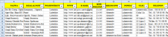 Baza adresowa email, telefon,kontakt,adres
